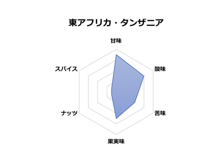 mercury-item050